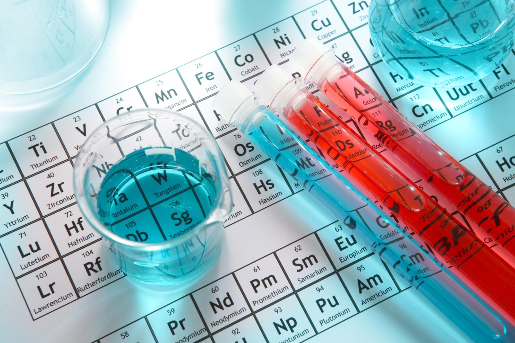 Mintfit Chemie-Test